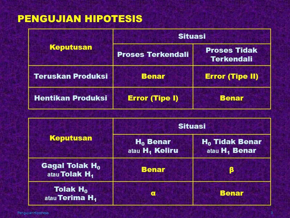Pengujian Hipothesis4 PENGUJIAN HIPOTESIS Keputusan Situasi H 0 Benar atau H 1 Keliru H 0 Tidak Benar atau H 1 Benar Gagal Tolak H 0 atau Tolak H 1 Benarβ Tolak H 0 atau Terima H 1 αBenar α = Peluang menolak H 0 padahal H 0 benar = P{Tolak H 0 |H 0 Benar} 1-α = Tingkat kepercayaan penolakan H 0 β = Peluang menolak H 1 padahal H 1 benar = P{Tolak H 1 |H 1 Benar} 1-β = Kuasa Uji (Kriteria sahih tidaknya prosedur pengujian)