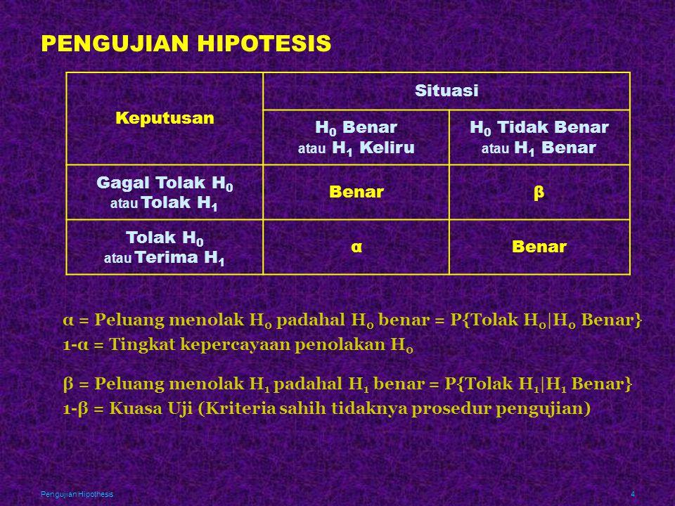 Pengujian Hipothesis4 PENGUJIAN HIPOTESIS Keputusan Situasi H 0 Benar atau H 1 Keliru H 0 Tidak Benar atau H 1 Benar Gagal Tolak H 0 atau Tolak H 1 Be