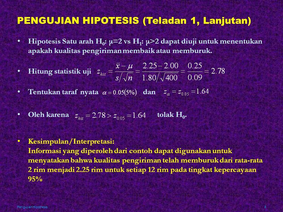 Pengujian Hipothesis9 PENGUJIAN HIPOTESIS (Teladan 1, Lanjutan) β dapat dihitung berdasarkan hubungan: sehingga untuk beberapa nilai μ (α = 5% dan n = 400) diperoleh β: Nilai μDua ArahSatu Arah 1.55 1.64 1.73 1.82 1.91 2.00 2.09 2.18 2.27 2.36 2.45 0.00 0.03 0.16 0.50 0.84 0.95 0.84 0.50 0.16 0.03 0.00 0.00 0.01 0.09 0.37 0.75 0.95 0.75 0.37 0.09 0.01 0.00 Kuasa Uji: 1 – β Dengan demikian jika nilai sesung- guhnya μ = 2 maka β = 0.95 sehingga kuasa uji menjadi 0.05 atau pengujian tidak dapat diandalkan