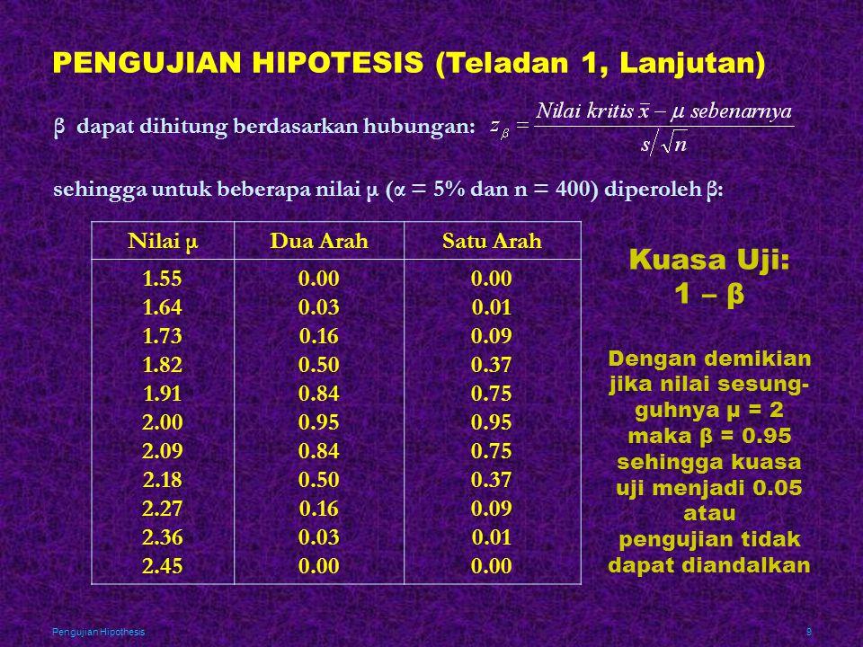 Pengujian Hipothesis9 PENGUJIAN HIPOTESIS (Teladan 1, Lanjutan) β dapat dihitung berdasarkan hubungan: sehingga untuk beberapa nilai μ (α = 5% dan n =