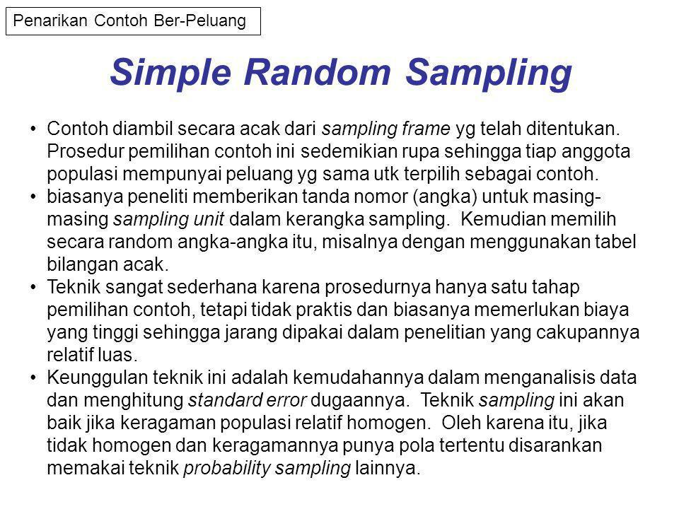 Simple Random Sampling Penarikan Contoh Ber-Peluang •Contoh diambil secara acak dari sampling frame yg telah ditentukan.