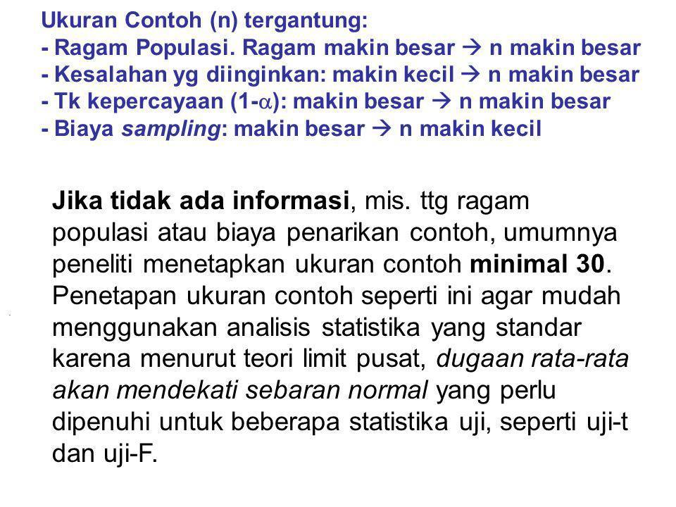 Ukuran Contoh (n) tergantung: - Ragam Populasi.