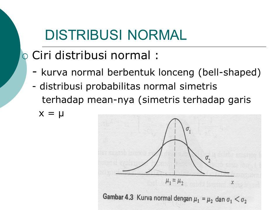 DISTRIBUSI NORMAL  Ciri distribusi normal : - kurva normal berbentuk lonceng (bell-shaped) - distribusi probabilitas normal simetris terhadap mean-ny