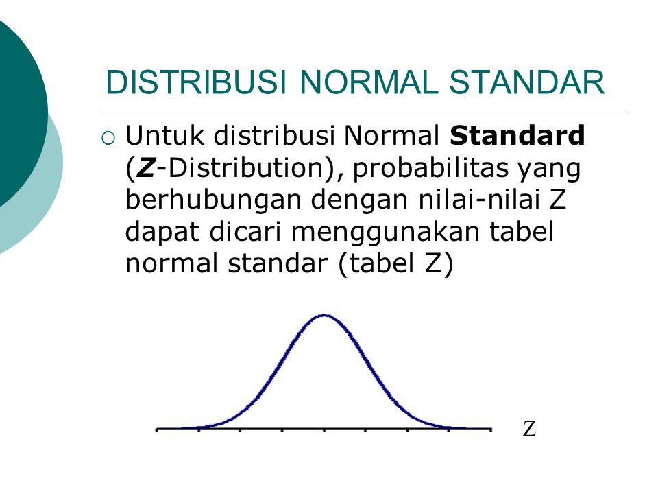 DISTRIBUSI NORMAL STANDAR  Untuk distribusi Normal Standard (Z-Distribution), probabilitas yang berhubungan dengan nilai-nilai Z dapat dicari menggun