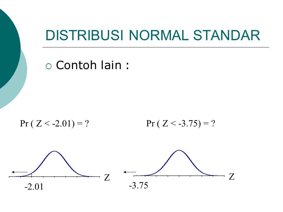 DISTRIBUSI NORMAL STANDAR  Contoh lain : Pr ( Z < -2.01) = ? Pr ( Z < -3.75) = ? Z -3.75 Z -2.01