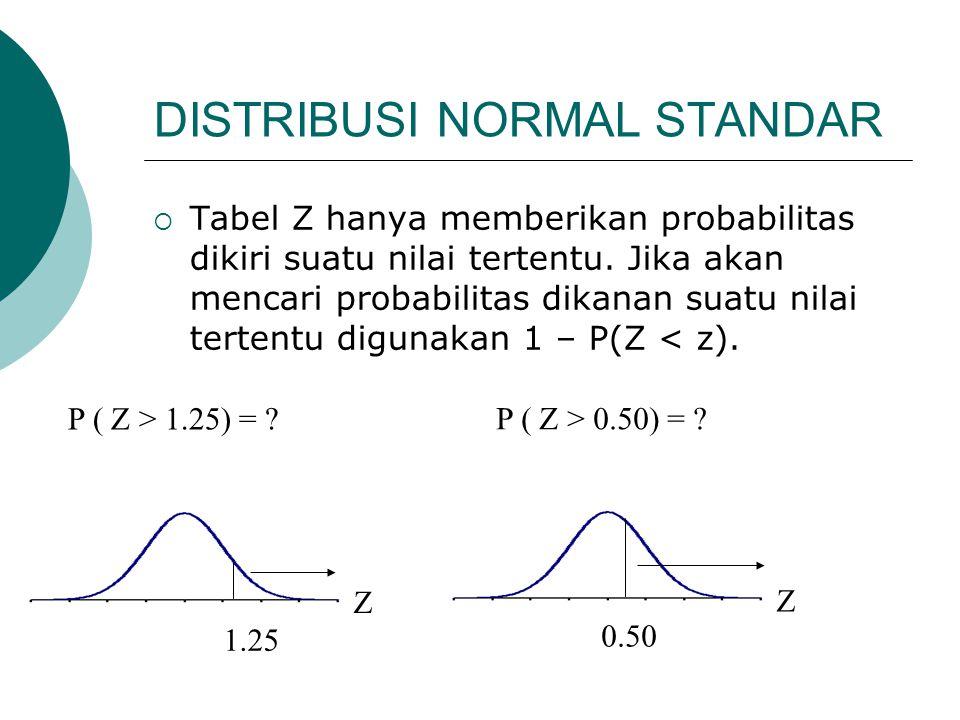 DISTRIBUSI NORMAL STANDAR  Tabel Z hanya memberikan probabilitas dikiri suatu nilai tertentu. Jika akan mencari probabilitas dikanan suatu nilai tert