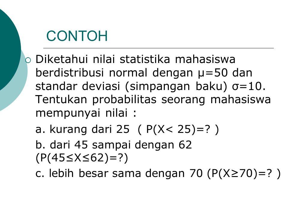 CONTOH  Diketahui nilai statistika mahasiswa berdistribusi normal dengan μ=50 dan standar deviasi (simpangan baku) σ=10. Tentukan probabilitas seoran