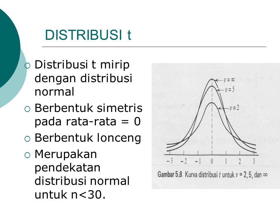 DISTRIBUSI t  Distribusi t mirip dengan distribusi normal  Berbentuk simetris pada rata-rata = 0  Berbentuk lonceng  Merupakan pendekatan distribu