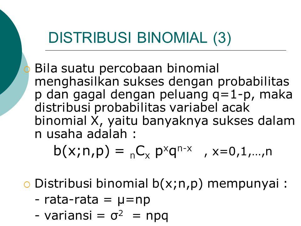 DISTRIBUSI BINOMIAL (3)  Bila suatu percobaan binomial menghasilkan sukses dengan probabilitas p dan gagal dengan peluang q=1-p, maka distribusi prob