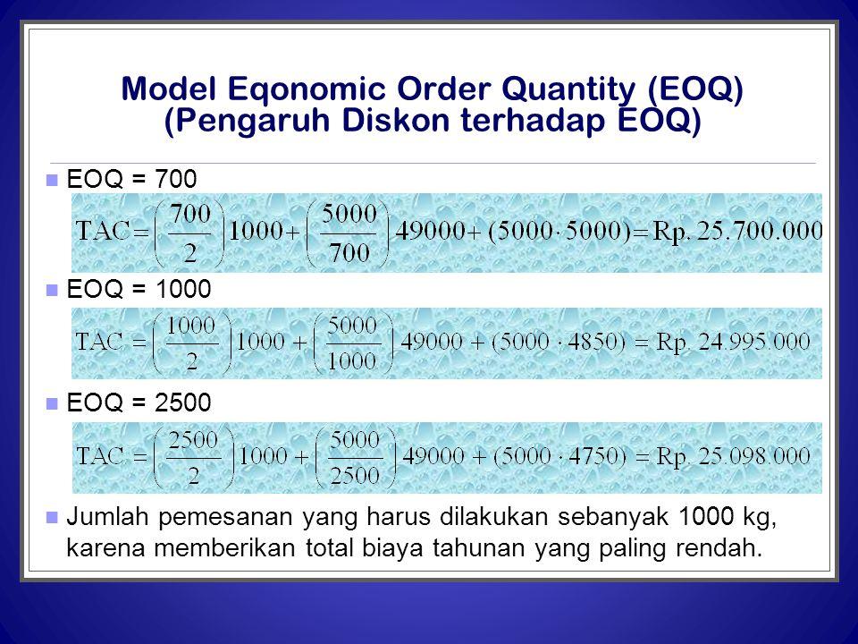 Model Eqonomic Order Quantity (EOQ) (Pengaruh Diskon terhadap EOQ)  EOQ = 700  EOQ = 1000  EOQ = 2500  Jumlah pemesanan yang harus dilakukan seban