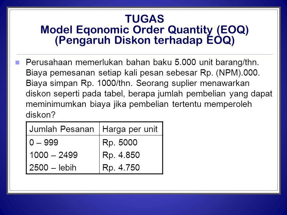 TUGAS Model Eqonomic Order Quantity (EOQ) (Pengaruh Diskon terhadap EOQ)  Perusahaan memerlukan bahan baku 5.000 unit barang/thn. Biaya pemesanan set