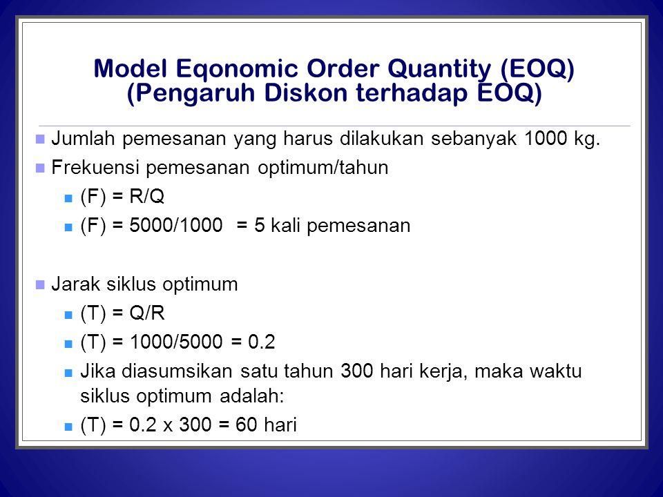 Model Eqonomic Order Quantity (EOQ) (Pengaruh Diskon terhadap EOQ)  Jumlah pemesanan yang harus dilakukan sebanyak 1000 kg.  Frekuensi pemesanan opt