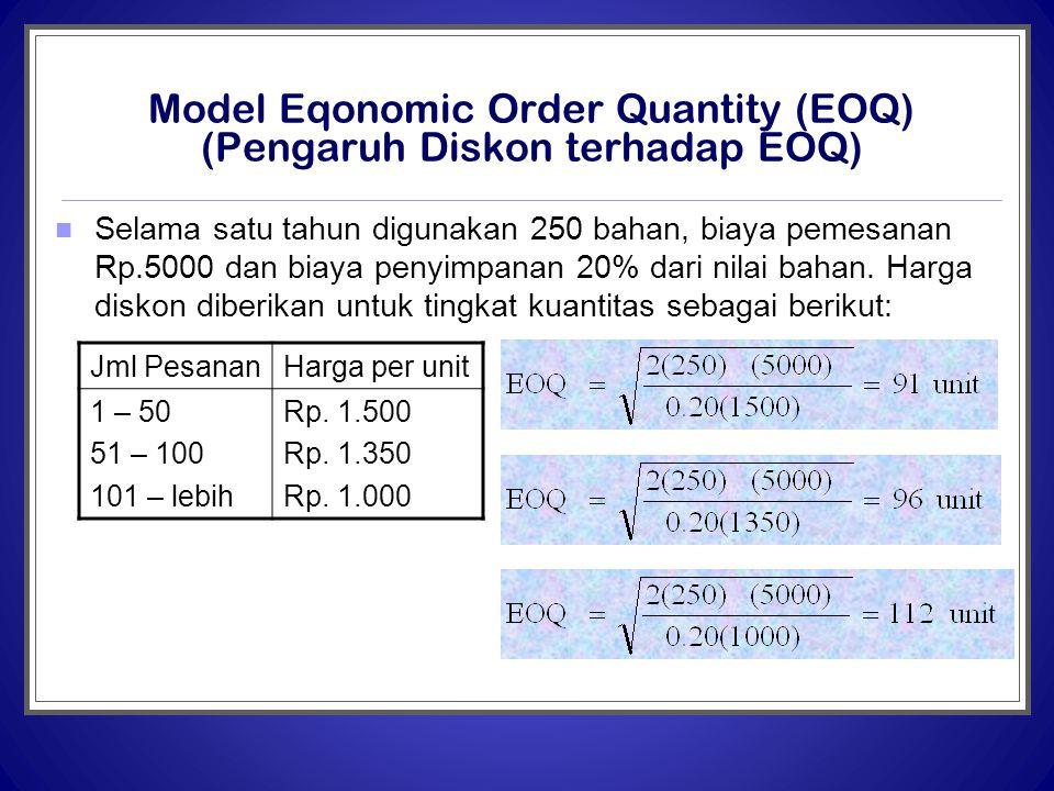 Model Eqonomic Order Quantity (EOQ) (Pengaruh Diskon terhadap EOQ)  Selama satu tahun digunakan 250 bahan, biaya pemesanan Rp.5000 dan biaya penyimpa
