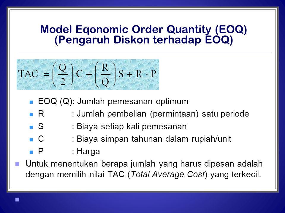 Model Eqonomic Order Quantity (EOQ) (Pengaruh Diskon terhadap EOQ)  EOQ (Q): Jumlah pemesanan optimum  R: Jumlah pembelian (permintaan) satu periode