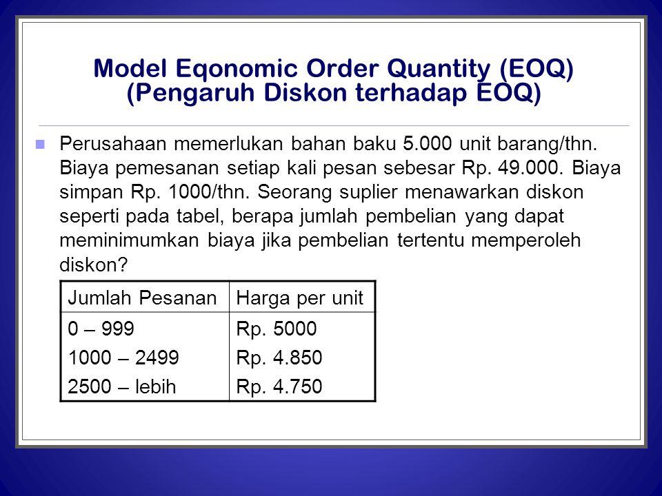 Model Eqonomic Order Quantity (EOQ) (Pengaruh Diskon terhadap EOQ)  Perusahaan memerlukan bahan baku 5.000 unit barang/thn. Biaya pemesanan setiap ka