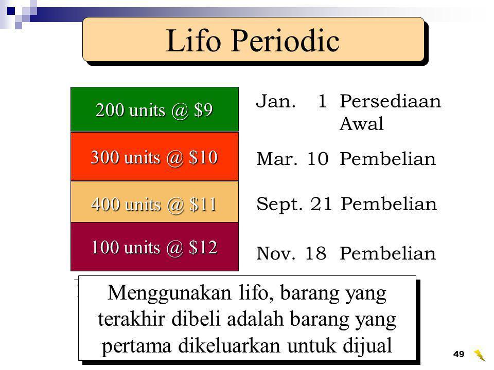Wahyumi Ekawanti, MSi49 Jan. 1Persediaan Awal 200 units @ $9 Mar. 10 Pembelian 300 units @ $10 400 units @ $11 Sept. 21 Pembelian 100 units @ $12 Nov.