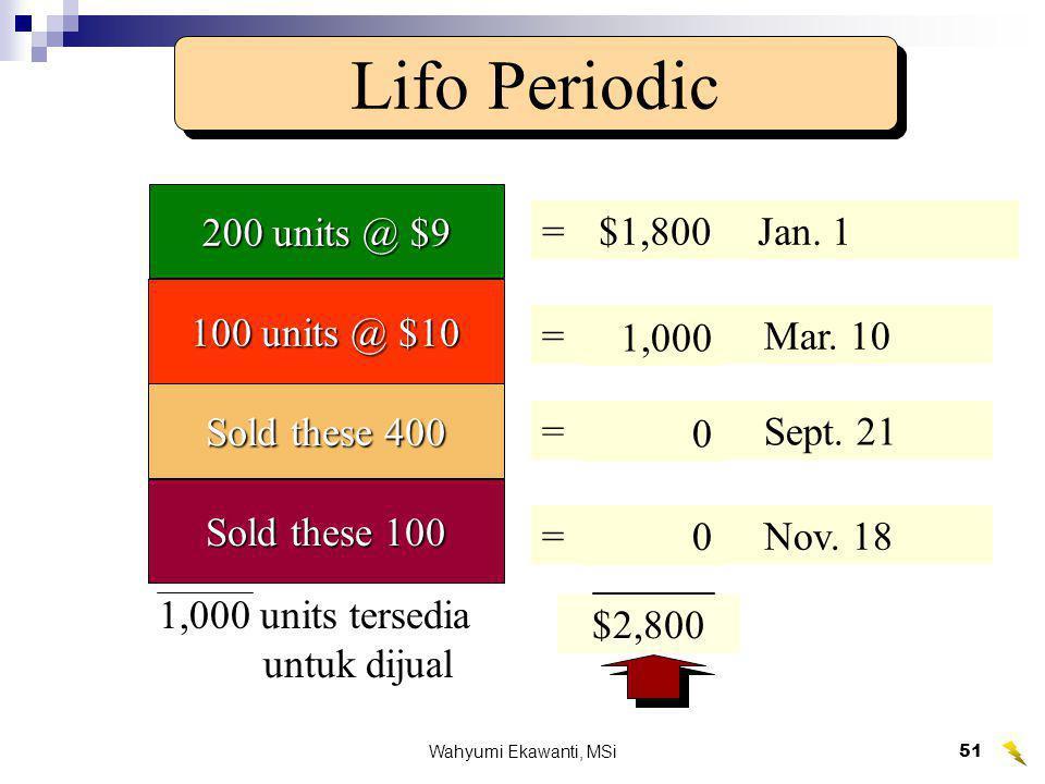 Wahyumi Ekawanti, MSi52 Nilai persediaan tersedia untuk dijual$10,400 Dikurangi persediaan barang akhir 2,800 Harga Pokok Penjualan$ 7,600 Nilai persediaan tersedia untuk dijual$10,400 Dikurangi persediaan barang akhir 2,800 Harga Pokok Penjualan$ 7,600 Lifo Periodic
