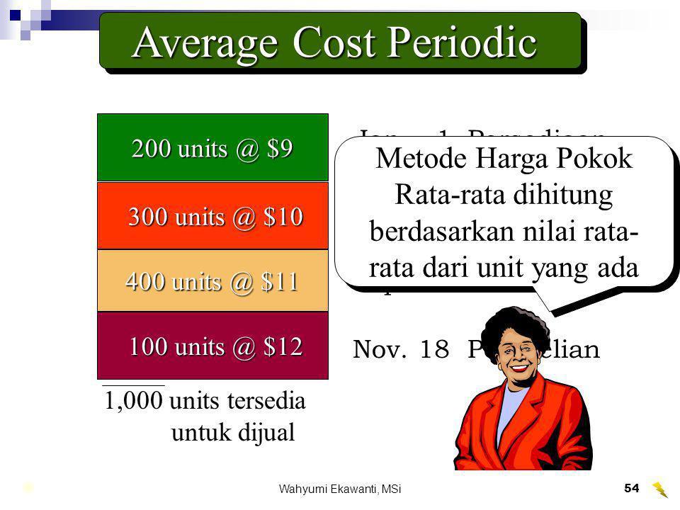 Wahyumi Ekawanti, MSi55 Average Cost Periodic 200 units @ $9 = $ 1,800 1,000 units tersedia untuk dijual 300 units @ $10 = $ 3,000 400 units @ $11 = $ 4,400 100 units @ $11 = $ 1,200 $10,400 Nilai Persediaan tersedia untuk dijual