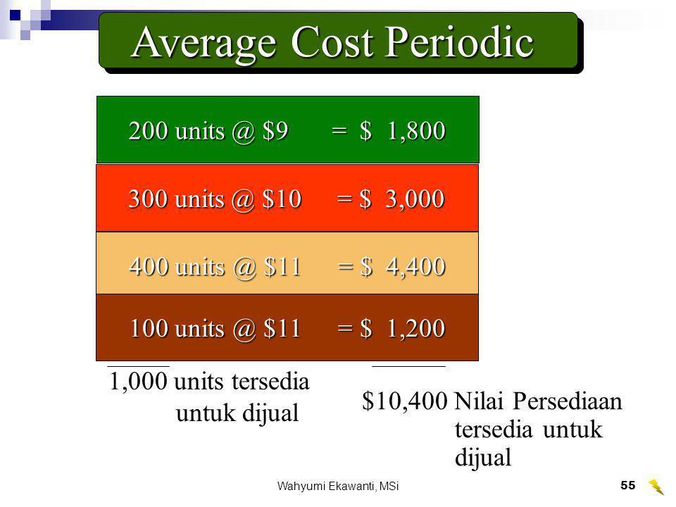 Wahyumi Ekawanti, MSi55 Average Cost Periodic 200 units @ $9 = $ 1,800 1,000 units tersedia untuk dijual 300 units @ $10 = $ 3,000 400 units @ $11 = $