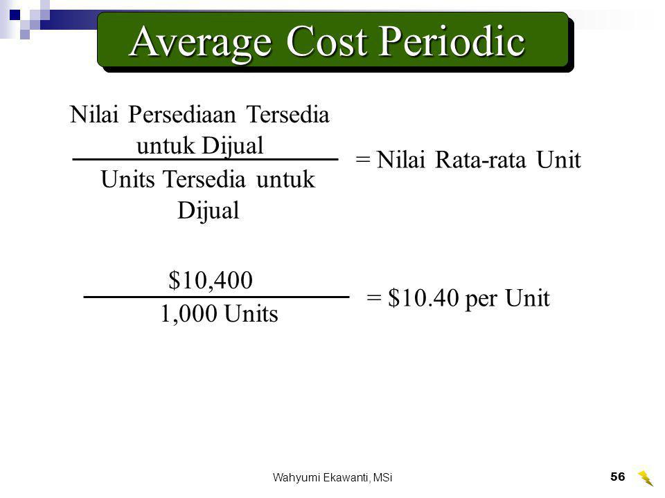 Wahyumi Ekawanti, MSi56 Nilai Persediaan Tersedia untuk Dijual Units Tersedia untuk Dijual = Nilai Rata-rata Unit $10,400 1,000 Units = $10.40 per Uni