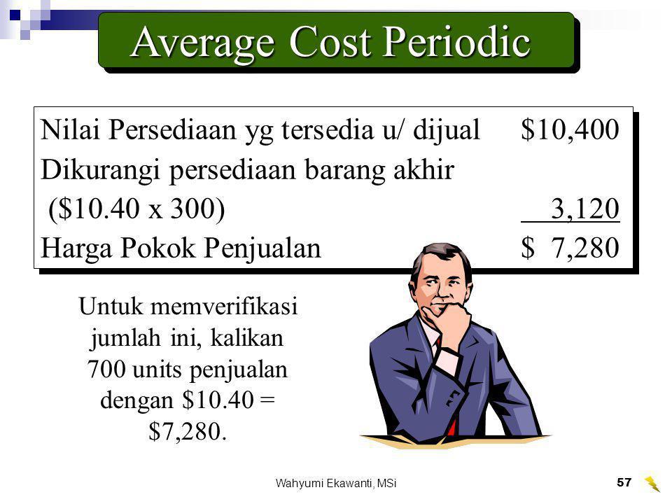 Wahyumi Ekawanti, MSi58 Penilaian Persediaan Menurut LCM  Persediaan dinilai berdasarkan harga terendah antara harga perolehan (buku) dengan harga pasar persediaan tersebut  Dapat diberlakukan untuk tiap jenis persediaan, kelompok persediaan atau keseluruhan persediaan