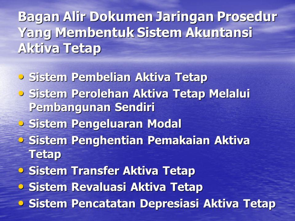 Bagan Alir Dokumen Jaringan Prosedur Yang Membentuk Sistem Akuntansi Aktiva Tetap • Sistem Pembelian Aktiva Tetap • Sistem Perolehan Aktiva Tetap Melalui Pembangunan Sendiri • Sistem Pengeluaran Modal • Sistem Penghentian Pemakaian Aktiva Tetap • Sistem Transfer Aktiva Tetap • Sistem Revaluasi Aktiva Tetap • Sistem Pencatatan Depresiasi Aktiva Tetap