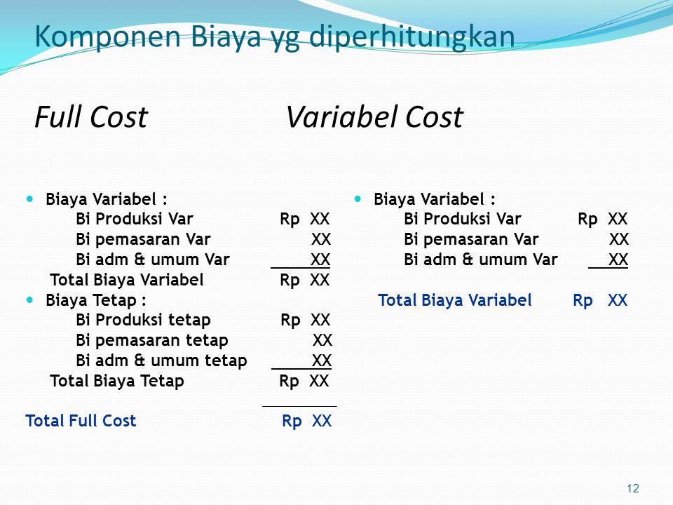 12 Komponen Biaya yg diperhitungkan Full Cost Variabel Cost  Biaya Variabel : Bi Produksi Var Rp XX Bi pemasaran Var XX Bi adm & umum Var XX Total Biaya Variabel Rp XX  Biaya Tetap : Bi Produksi tetap Rp XX Bi pemasaran tetap XX Bi adm & umum tetap XX Total Biaya Tetap Rp XX Total Full Cost Rp XX  Biaya Variabel : Bi Produksi Var Rp XX Bi pemasaran Var XX Bi adm & umum Var XX Total Biaya Variabel Rp XX
