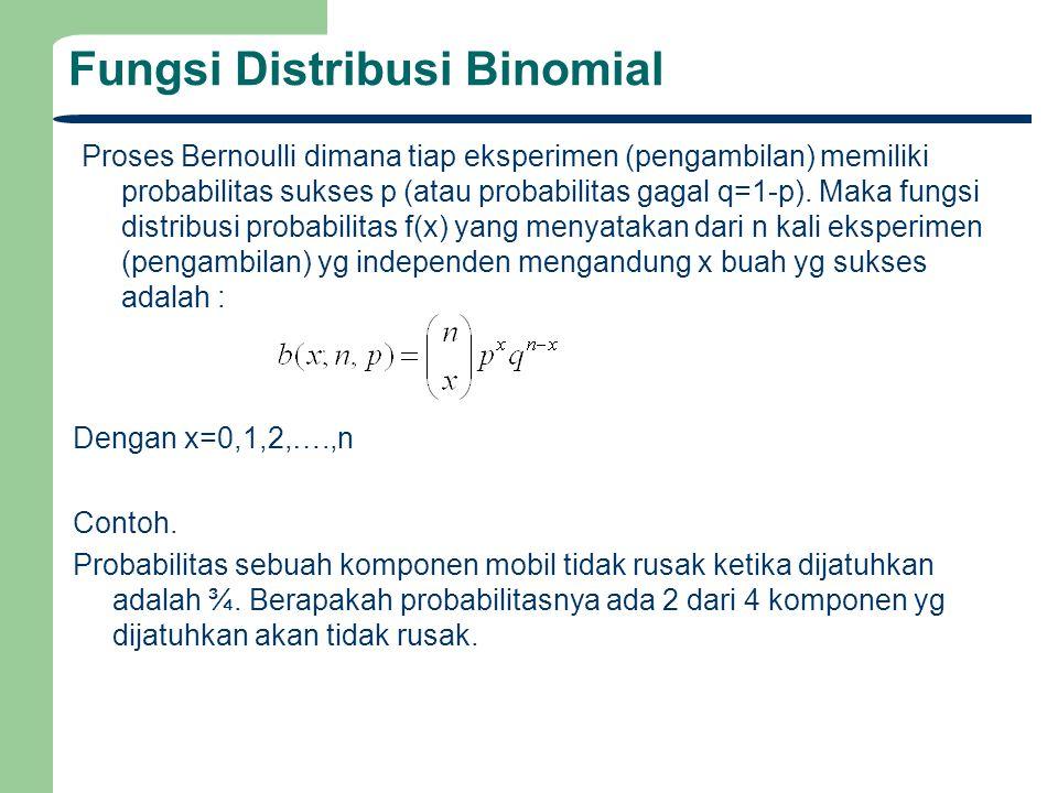 Fungsi Distribusi Binomial Proses Bernoulli dimana tiap eksperimen (pengambilan) memiliki probabilitas sukses p (atau probabilitas gagal q=1-p). Maka