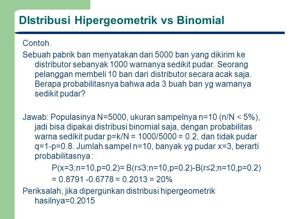 DIstribusi Hipergeometrik vs Binomial Contoh. Sebuah pabrik ban menyatakan dari 5000 ban yang dikirim ke distributor sebanyak 1000 warnanya sedikit pu