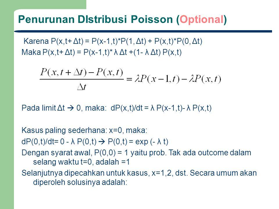Penurunan DIstribusi Poisson (Optional) Karena P(x,t+ Δt) = P(x-1,t)*P(1, Δt) + P(x,t)*P(0, Δt) Maka P(x,t+ Δt) = P(x-1,t)* λ Δt +(1- λ Δt) P(x,t) Pada limit Δt  0, maka: dP(x,t)/dt = λ P(x-1,t)- λ P(x,t) Kasus paling sederhana: x=0, maka: dP(0,t)/dt= 0 - λ P(0,t)  P(0,t) = exp (- λ t) Dengan syarat awal, P(0,0) = 1 yaitu prob.