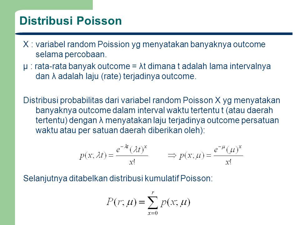 Distribusi Poisson X : variabel random Poission yg menyatakan banyaknya outcome selama percobaan. μ : rata-rata banyak outcome = λt dimana t adalah la