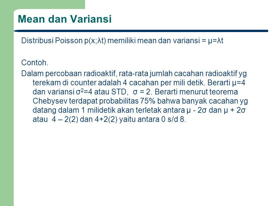 Mean dan Variansi Distribusi Poisson p(x;λt) memiliki mean dan variansi = μ=λt Contoh. Dalam percobaan radioaktif, rata-rata jumlah cacahan radioaktif