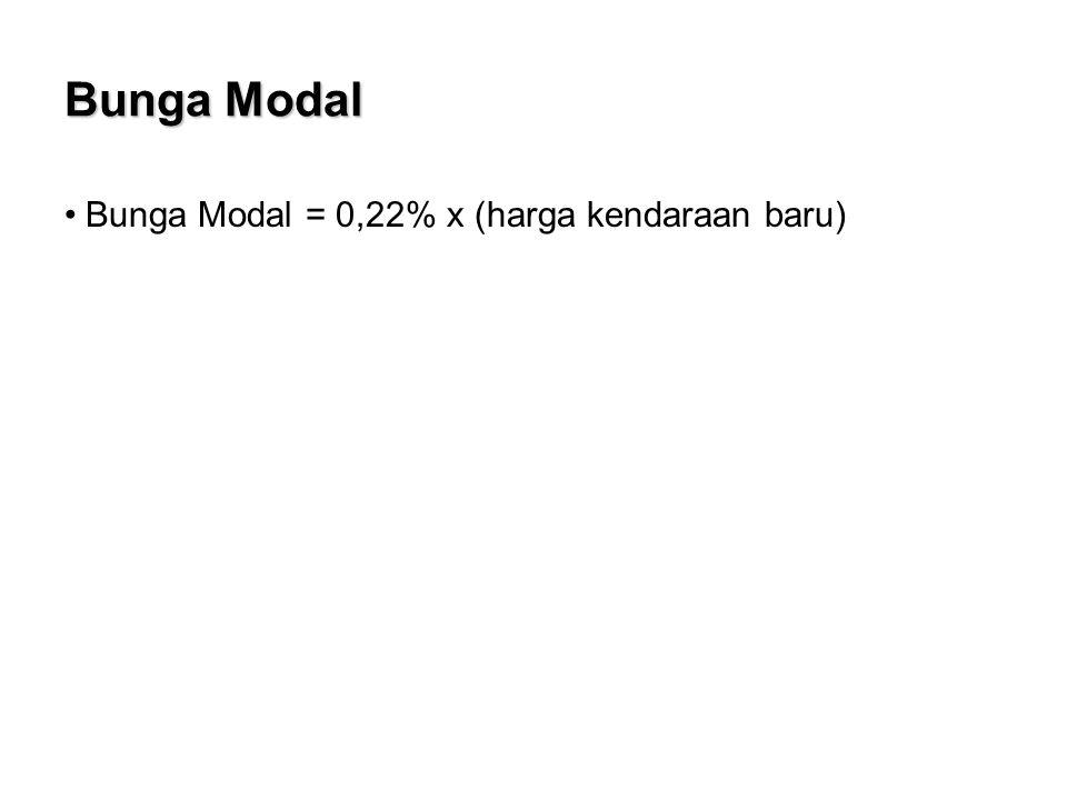 Bunga Modal •Bunga Modal = 0,22% x (harga kendaraan baru)