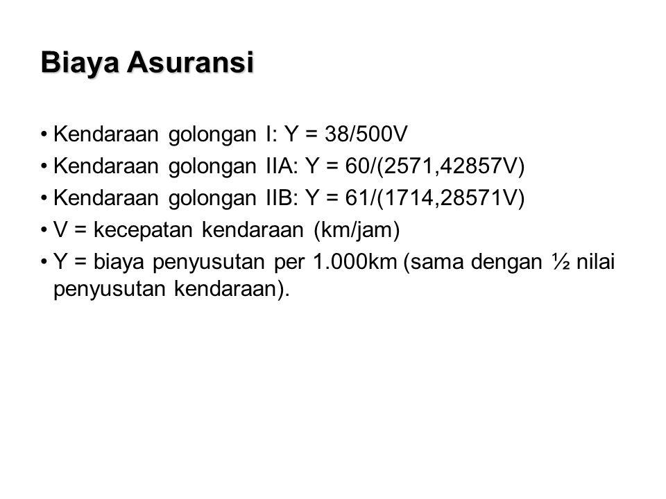 Biaya Asuransi •Kendaraan golongan I: Y = 38/500V •Kendaraan golongan IIA: Y = 60/(2571,42857V) •Kendaraan golongan IIB: Y = 61/(1714,28571V) •V = kec