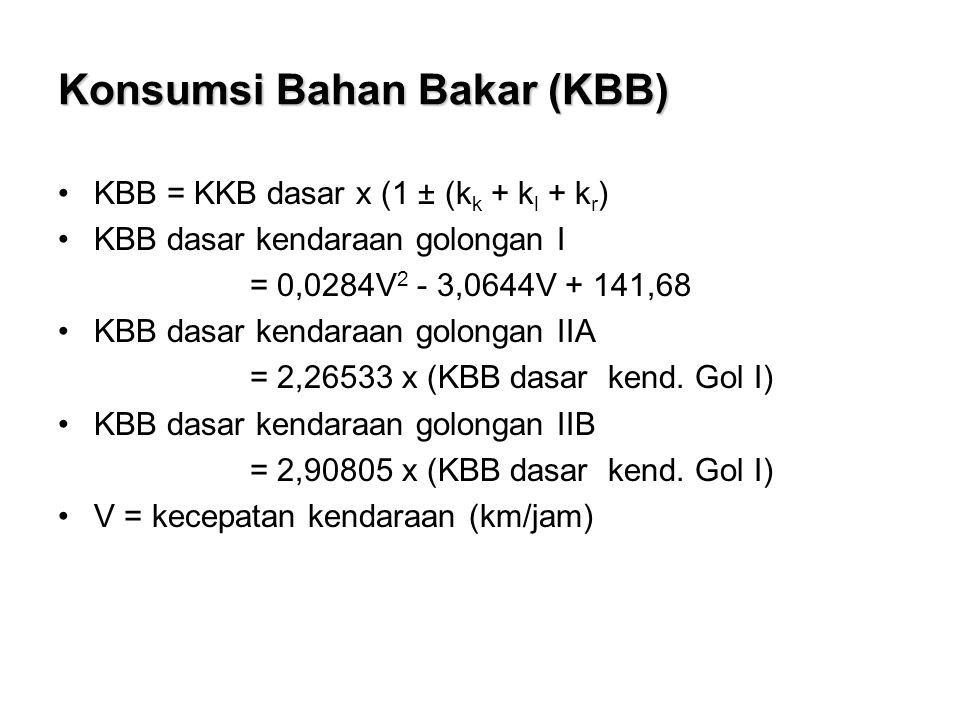 Konsumsi Bahan Bakar (KBB) Faktor koreksi akibat kelandaian negatif (k k ) g  -5% -0,337 -5%  g  0% -0,158 Faktor koreksi akibat kelandaian positif (k k ) 0%  g  5% 0,400 g  5% 0,820 Faktor koreksi akibat kondisi arus lalulintas (k l ) 0  NVK  0,6 0,050 0,6  NVK  0,8 0,185 NVK  0,8 0,253 Faktor koreksi akibat kekasaran jalan (k r )  3m/km 0,035  3m/km 0,085
