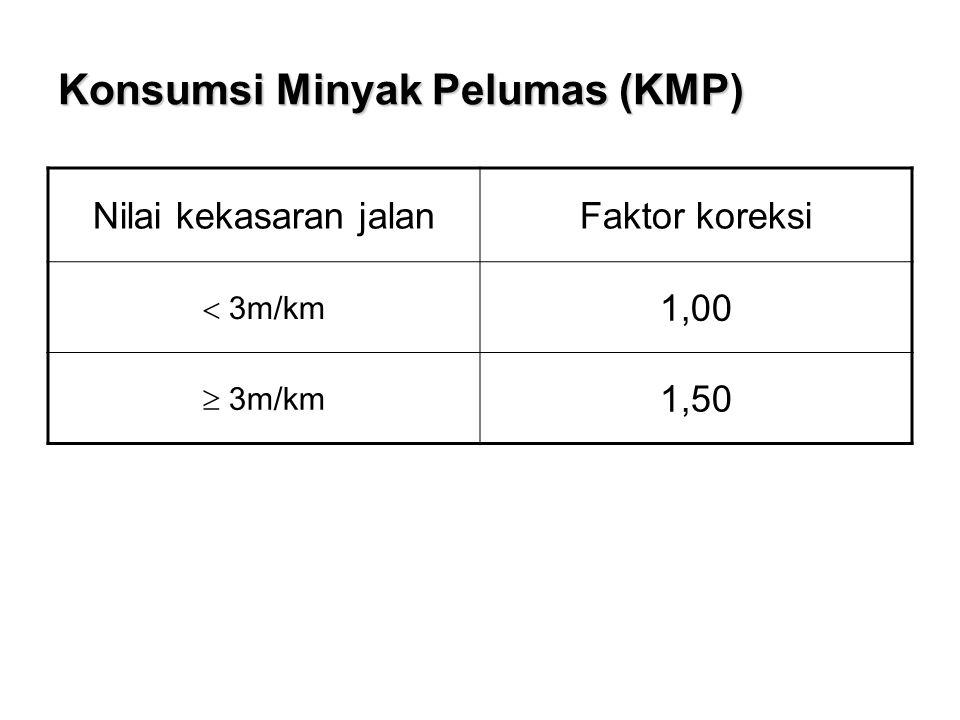 Biaya Pemakaian Ban •Kendaraan golongan I: Y = 0,0008848V – 0,0045333 •Kendaraan golongan IIA: Y = 0,0012356V – 0,0064667 •Kendaraan golongan IIB: Y = 0,0015553V – 0,0059333 •V = kecepatan kendaraan (km/jam) •Y = pemakaian ban per 1.000km