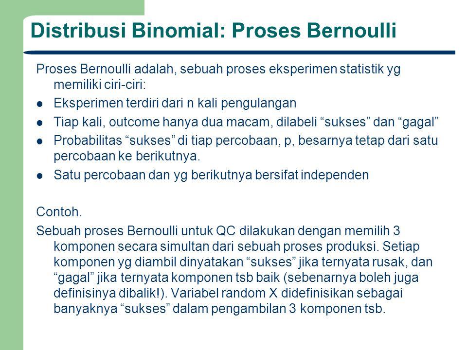 Distribusi Binomial: Proses Bernoulli Proses Bernoulli adalah, sebuah proses eksperimen statistik yg memiliki ciri-ciri:  Eksperimen terdiri dari n kali pengulangan  Tiap kali, outcome hanya dua macam, dilabeli sukses dan gagal  Probabilitas sukses di tiap percobaan, p, besarnya tetap dari satu percobaan ke berikutnya.