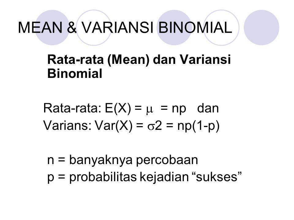 MEAN & VARIANSI BINOMIAL Rata ‑ rata (Mean) dan Variansi Binomial Rata ‑ rata: E(X) =  = np dan Varians: Var(X) =  2 = np(1 ‑ p) n = banyaknya percobaan p = probabilitas kejadian sukses