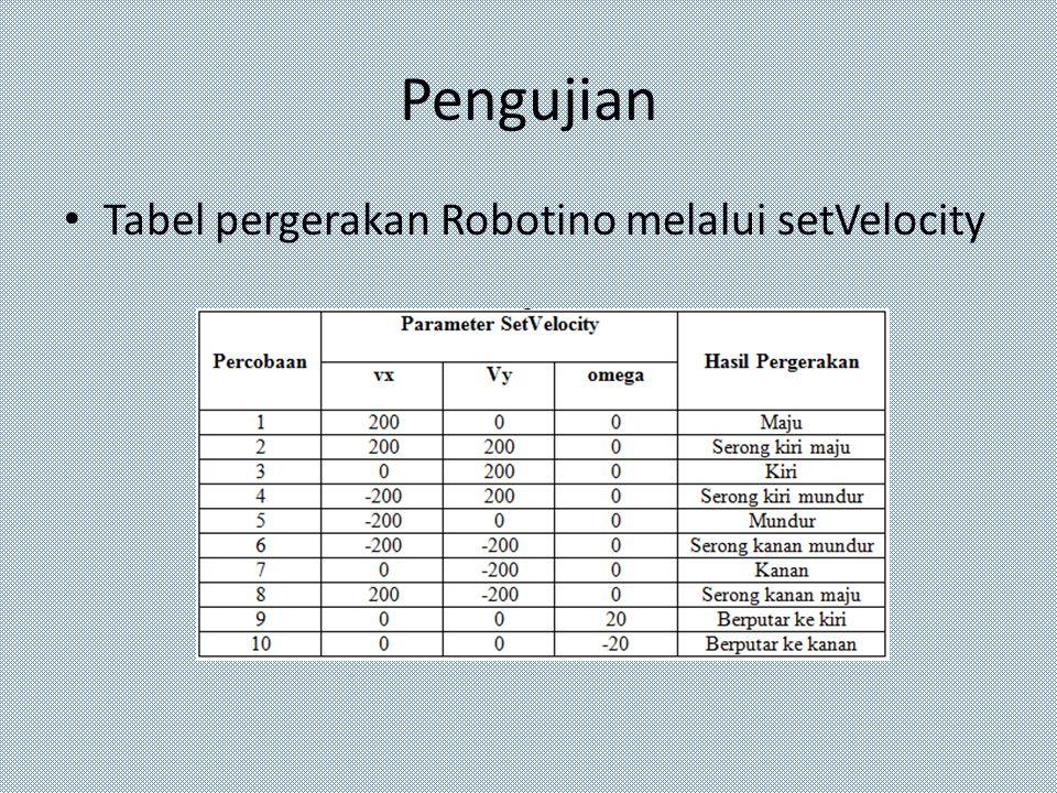 Pengujian • Tabel pergerakan Robotino melalui setVelocity