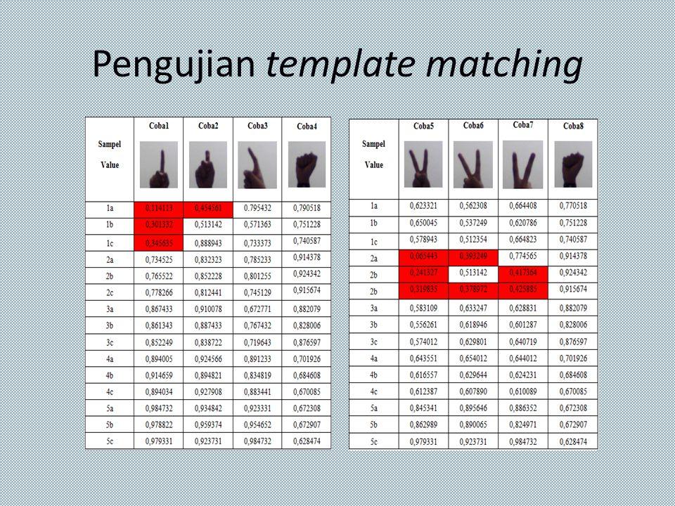Pengujian template matching
