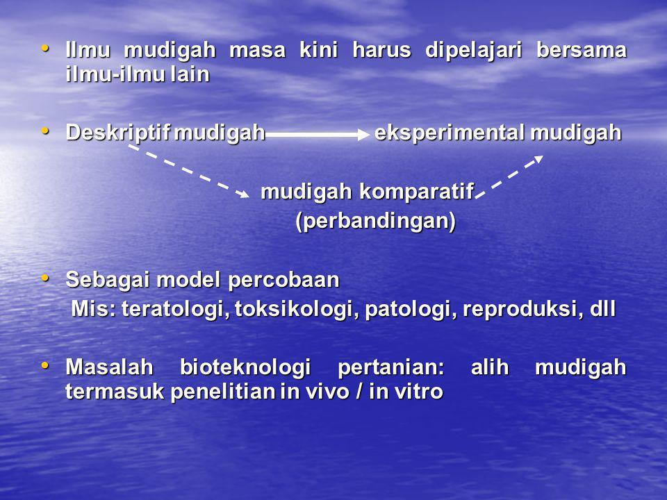 TEORI MOSAIK Sel Tunggal Sel Tunggal intermediate cleavage Pembelahan determinate cleavage Kompleksdeferensiasi Bentuk lengkapsederhana Fisiologi Fertilisasi Ovum 1.