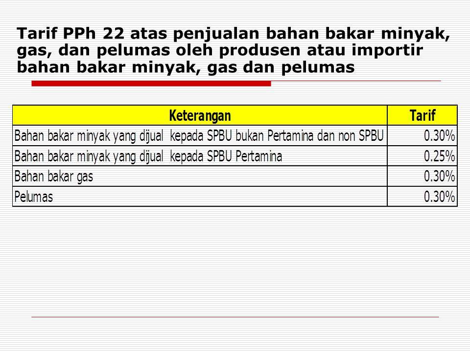 Tarif PPh 22 atas penjualan bahan bakar minyak, gas, dan pelumas oleh produsen atau importir bahan bakar minyak, gas dan pelumas