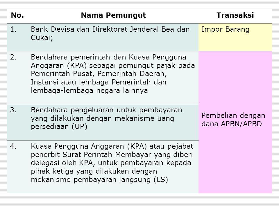 PPh PASAL 26 Atas penghasilan tersebut di bawah ini, dengan nama dan dalam bentuk apa pun, yang dibayarkan, disediakan untuk dibayarkan, atau telah jatuh tempo pembayarannya oleh badan pemerintah, subjek pajak dalam negeri, penyelenggara kegiatan, bentuk usaha tetap, atau perwakilan perusahaan luar negeri lainnya kepada Wajib Pajak luar negeri selain bentuk usaha tetap di Indonesia dipotong pajak sebesar 20% (dua puluh persen) dari jumlah bruto oleh pihak yang wajib membayarkan: