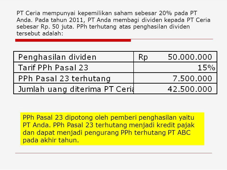 PT Ceria mempunyai kepemilikan saham sebesar 20% pada PT Anda.