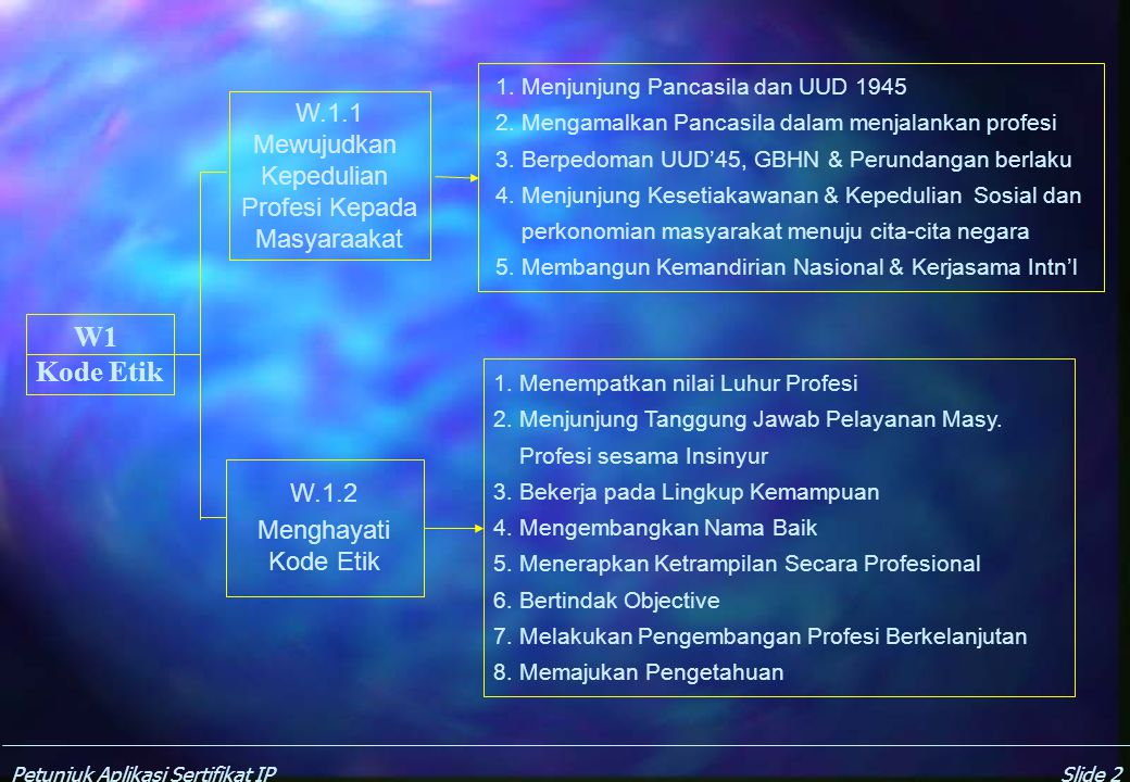 Petunjuk Aplikasi Sertifikat IPSlide 12 P7 Konsultansi Rekayasa, Konstruksi & Instalasi P.7.1 Tugas Konsultansi P.7.2 Melaksanakan Pelelangan & Kontrak Kerja 1.