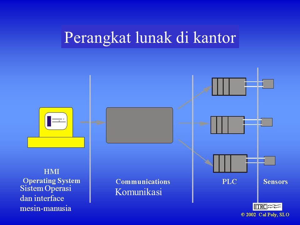 Perangkat lunak di kantor Sistem Operasi dan interface mesin-manusia Komunikasi