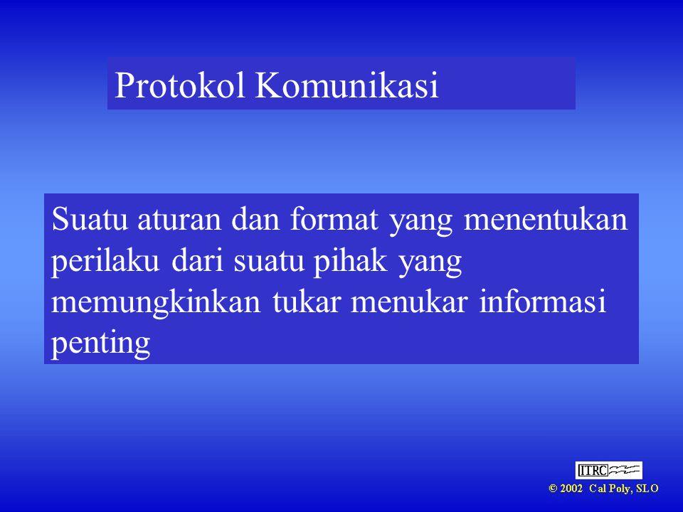 Protokol Komunikasi Suatu aturan dan format yang menentukan perilaku dari suatu pihak yang memungkinkan tukar menukar informasi penting