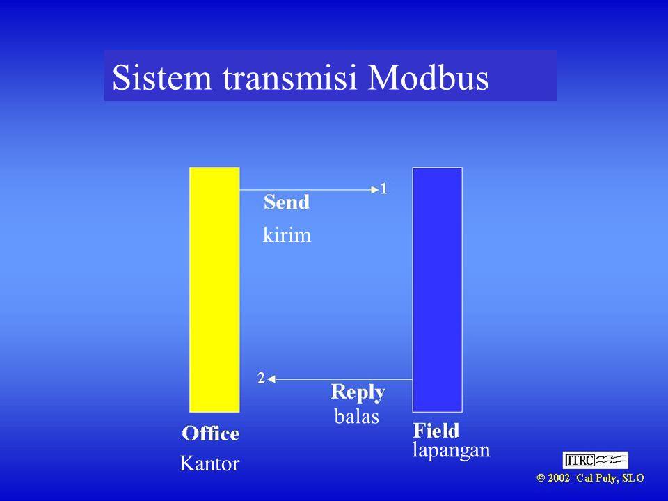 Sistem transmisi Modbus kirim balas lapangan Kantor