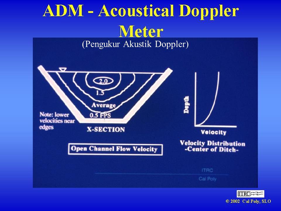 (Pengukur Akustik Doppler)