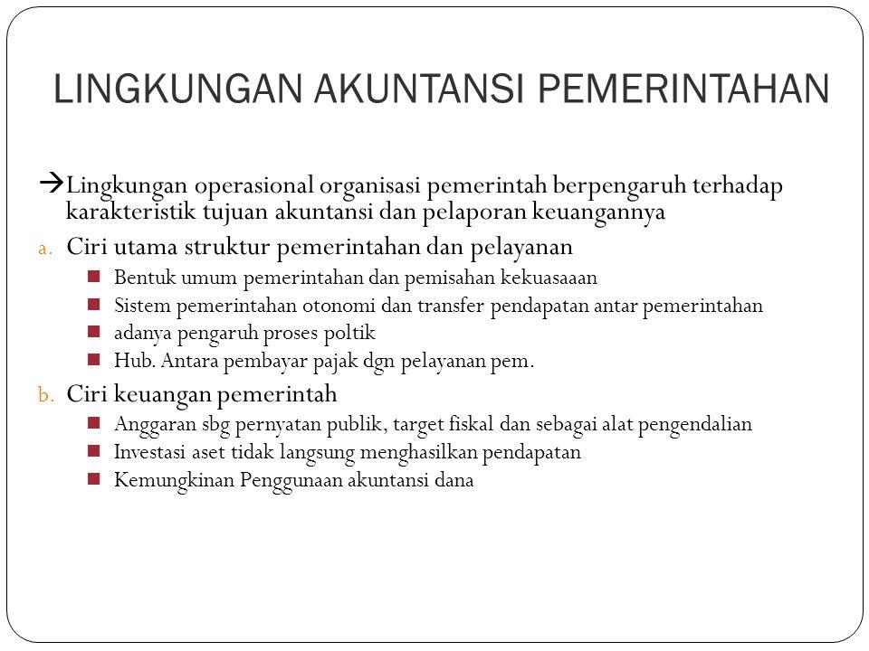 Laporan Keuangan Instansi Pemerintah Indonesia PP 24